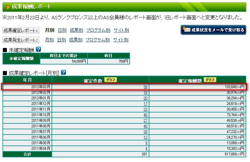 http://www.iba-school.jp/links/a8_10man.jpg